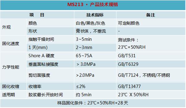 MS213环保免钉胶-胶老二